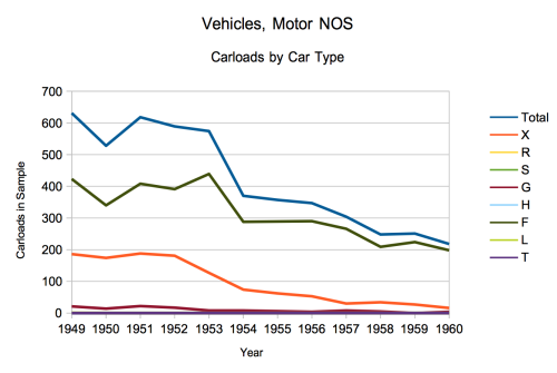 Tractor Car Types