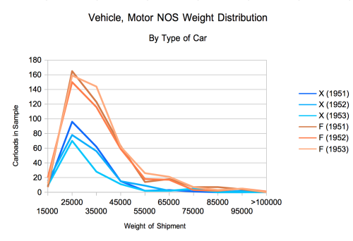 Tractor Weight Distribution